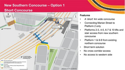 Redfern Station Option for Short Southern Concourse 2019