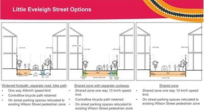 Little Eveleigh Street Options under Transport's preferred option - TfNSW 2019